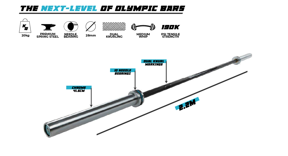 LivePro Olympic bar brief summary