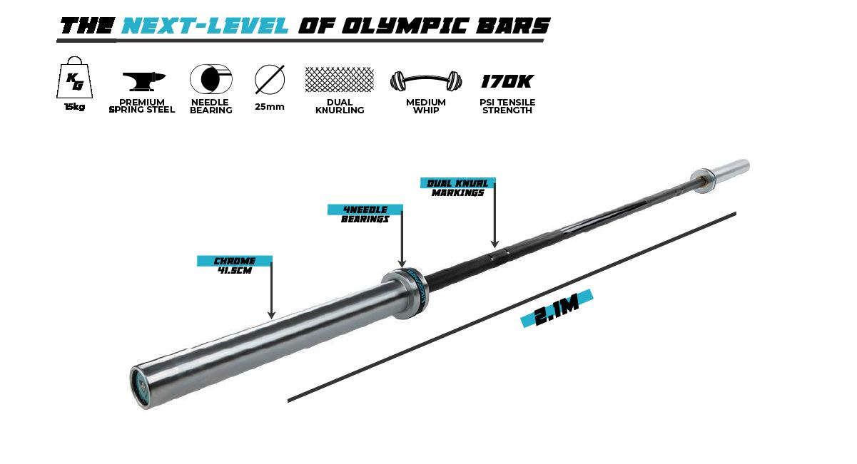 LivePro Olympic bar brief summary ladies bar