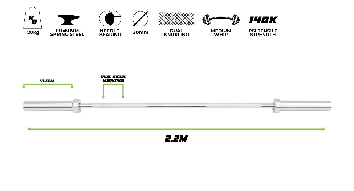 480KG Olympic Bar Quick breakdown banner